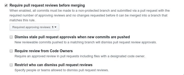 Screenshot of code review settings